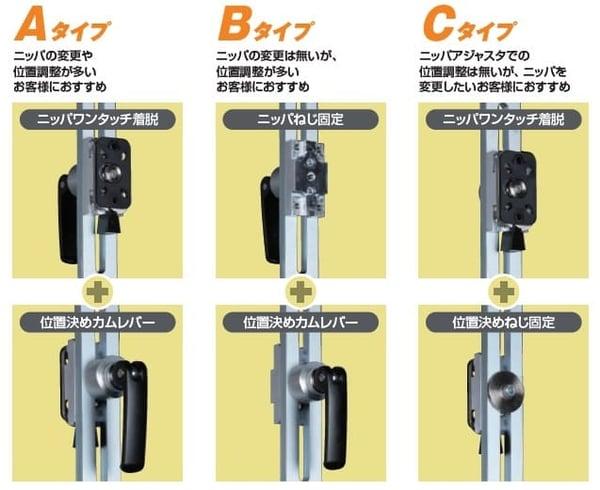 ゲートカットのニッパアジャスタツールの3種類を画像で紹介|射出成形周辺機器の総合メーカー|株式会社ハーモ