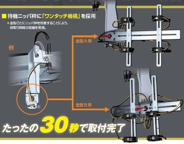 ゲートカットのワンタッチ待機ニッパのワンタッチ機構を画像で紹介|射出成形周辺機器の総合メーカー|株式会社ハーモ