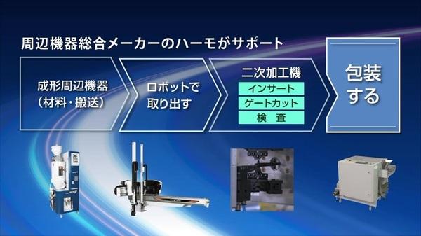 射出成形の成形品包装機|株式会社ハーモ