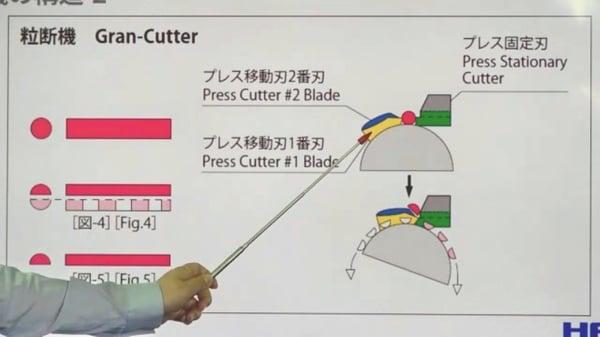粒断機-太いランナー (1)