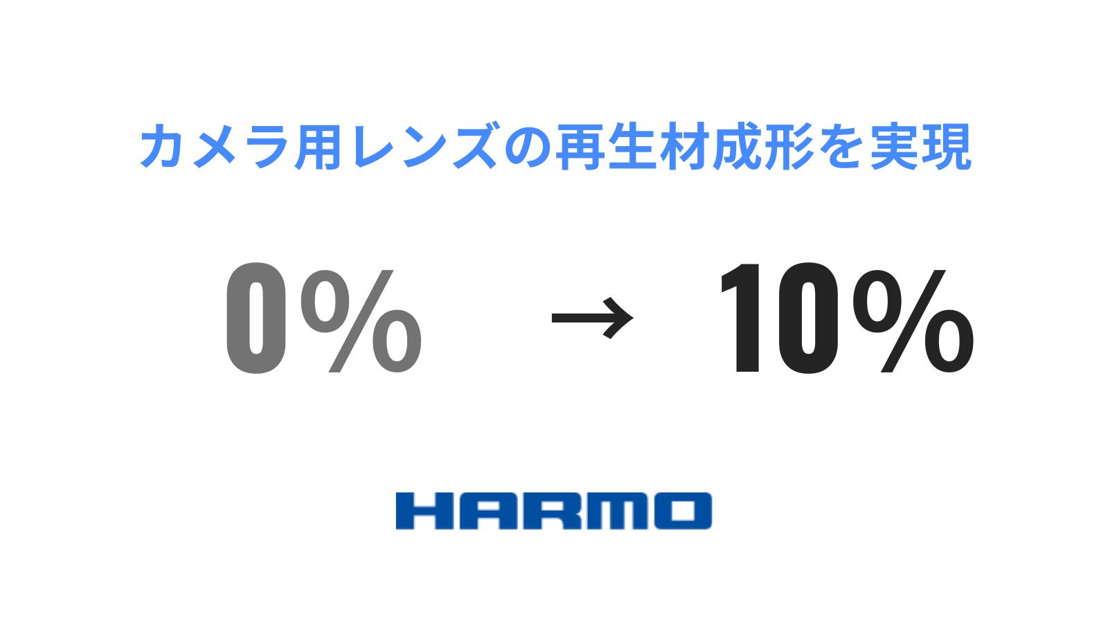 カメラ用レンズ成形で0%だったリサイクル率が10%に|粒断機の導入