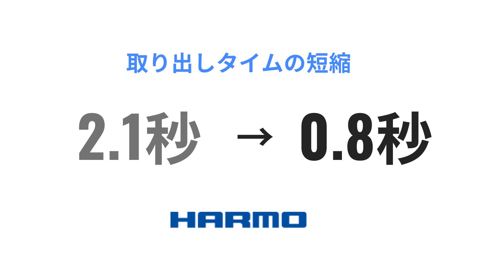 取出タイム2.1秒→0.8秒に短縮。サーボ駆動ロボットで射出成形の生産性向上